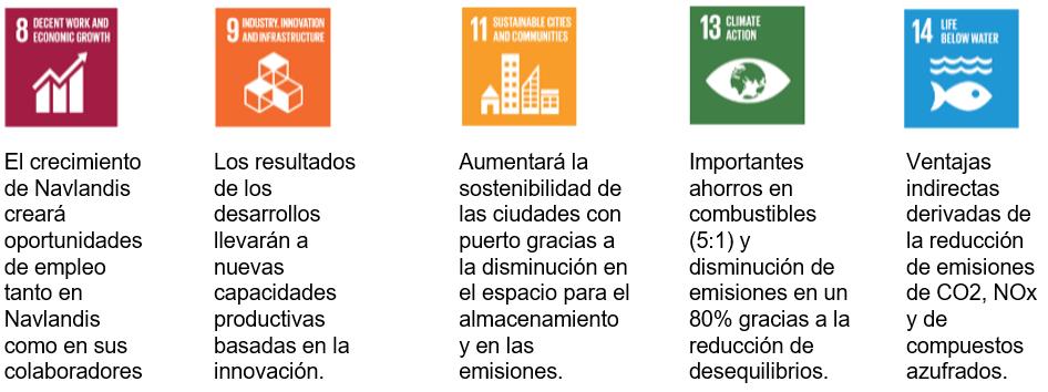 """""""Un transporte marítimo sostenible para un planeta sostenible"""""""